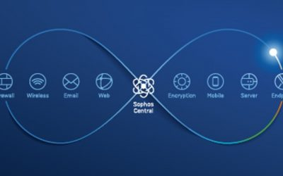 Simplify Security, Reduce Complexity